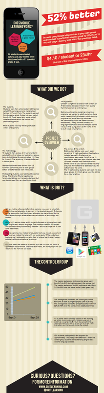 Grit infographic